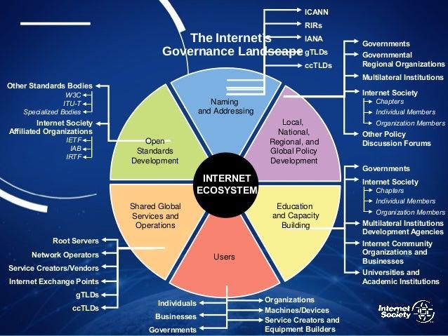 Image result for internet governance multi stakeholder model