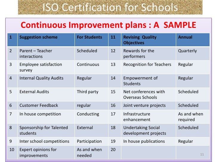 continual service improvement template - iso certification for schools introductory slide show by c
