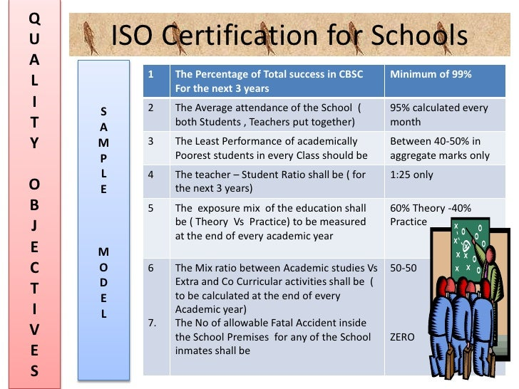 Iso Certification For Schools Introductory Slide Show By C.Eashwer