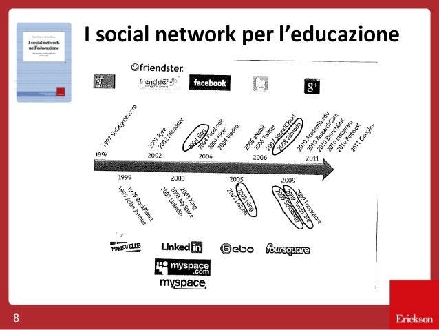 I social network per l'educazione  8