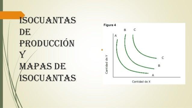 ISOCUANTAS DE PRODUCCIÓN Y MAPAS DE ISOCUANTAS 