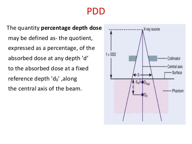 define depth