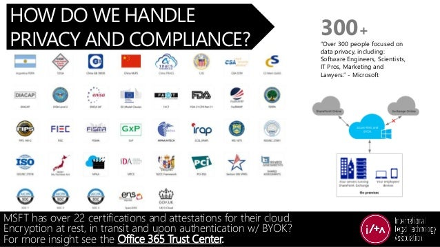 HOW DO WE HANDLE PRIVACY AND COMPLIANCE? MSFT has over 22 certifications and attestations for their cloud. Encryption at r...