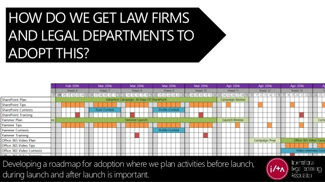 HOW DO WE GET LAW FIRMS AND LEGAL DEPARTMENTS TO ADOPT THIS? Developing a roadmap for adoption where we plan activities be...