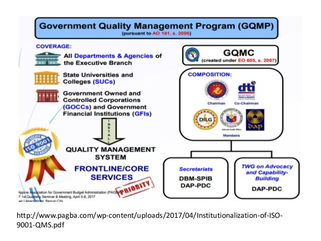 ISO for Local Government Units