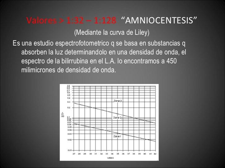 "<ul><li>Valores > 1:32 – 1:128   ""AMNIOCENTESIS"" </li></ul><ul><li>(Mediante la curva de Liley) </li></ul><ul><li>Es una e..."