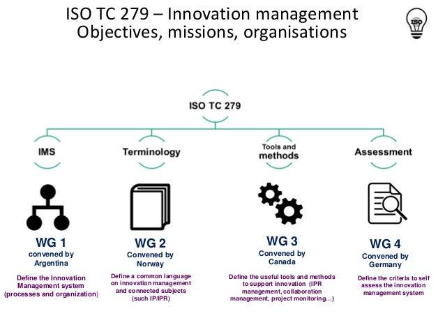 News Capsule November 2017 on works in ISO TC 279 innovation management - ISO 50 500 series Slide 2