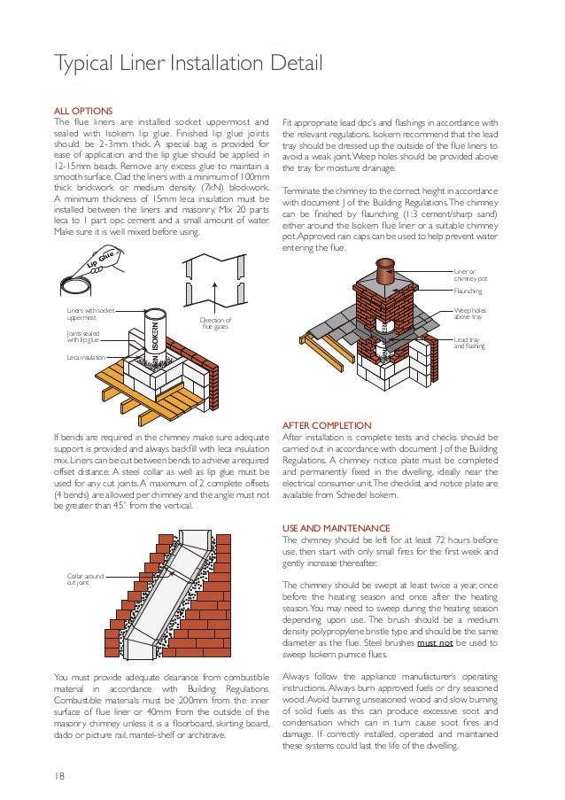 Isokern Pumice Chimney Systems