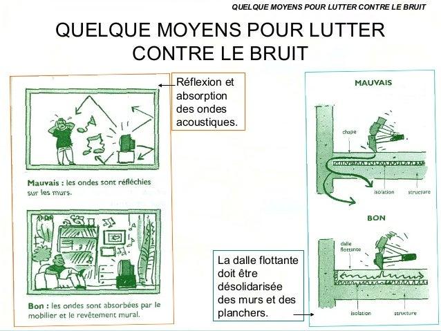 Isolation etanch it - Lutter contre les doryphores bio ...