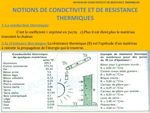 Isolation et etancheite - Coefficient de conduction thermique ...
