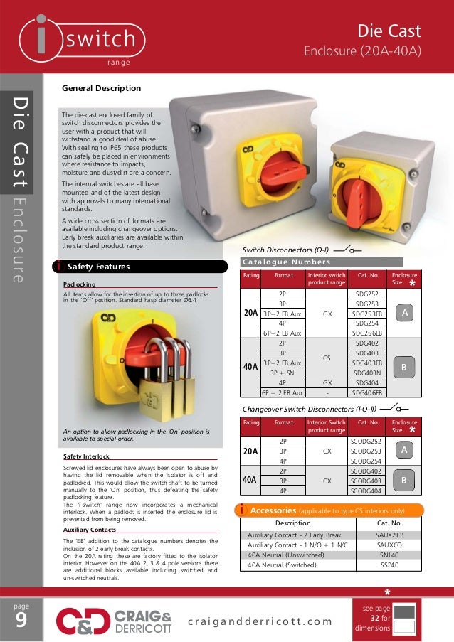 CRAIG /& DERRICOTT 100A IP65  3P+N ISOLATOR