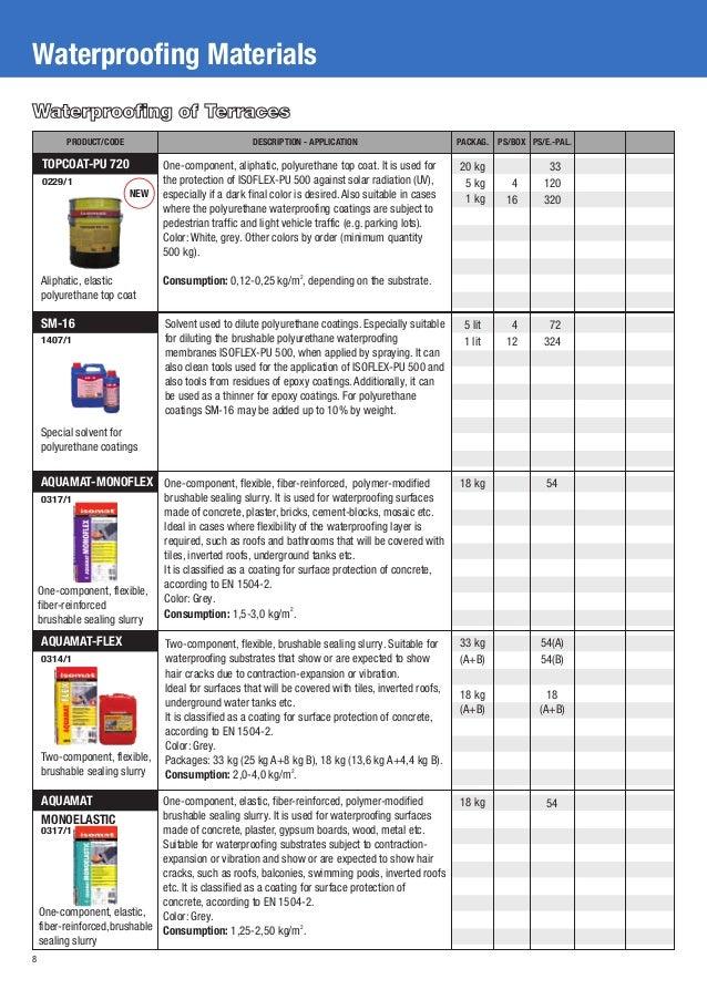 Isomat product list 2014