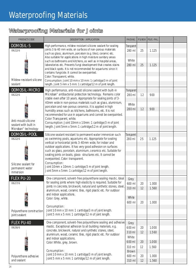 ISOMAT_Product List_ 2012