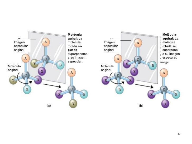 Resultado de imagen de Moléculas quirales