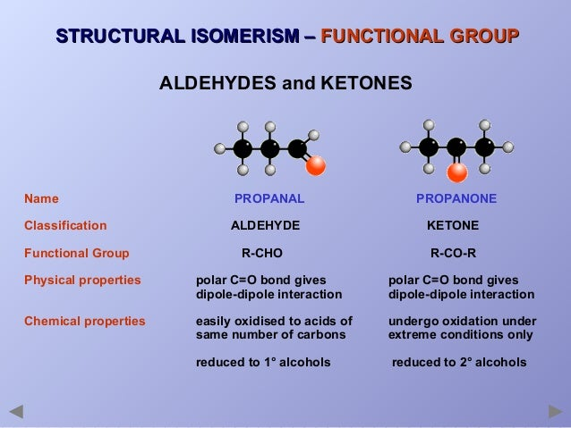 Isomerism Power point Isomer Of Propanone