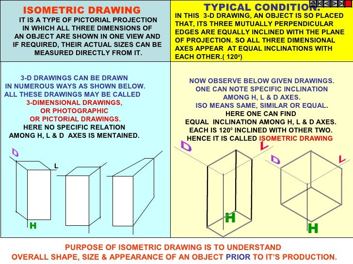 ISOMETRIC DRAWING                             TYPICAL CONDITION.                                           IN THIS 3-D DRA...