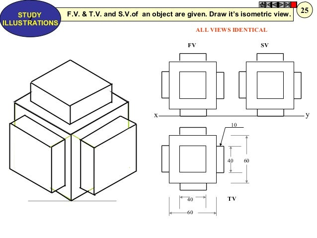 isometric projection Isometric projection is the most frequently used type of axonometric projection, which is a method used to show an object in all three dimensions in a single view axonometric projection is a form of orthographic projection in which the projectors are always perpendicular to the plane of projection.