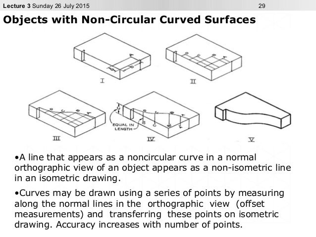 how to draw an isometric circle