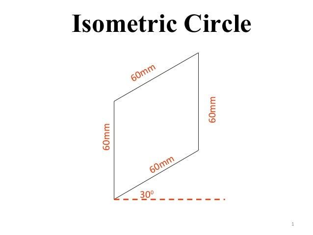 1 60mm 60mm 60mm 300 60mm Isometric Circle