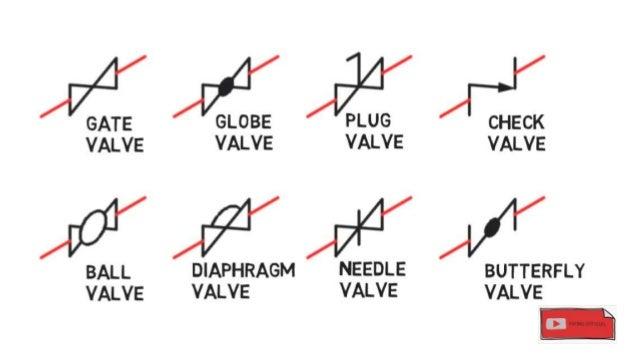 Isometric symbols