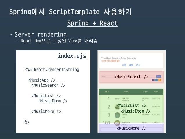 Spring에서 ScriptTemplate 사용하기 Spring + React <%= React.renderToString  <MusicApp />  <MusicSearch />  <MusicList />  <Music...