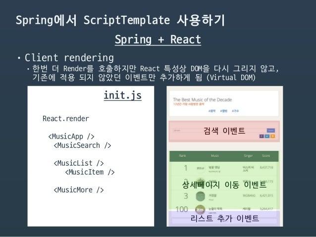 Spring에서 ScriptTemplate 사용하기 Spring + React React.render  <MusicApp />  <MusicSearch />  <MusicList />  <MusicItem />  <Mu...