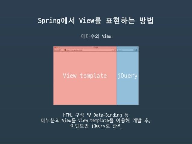 Spring에서 View를 표현하는 방법 대다수의 View View template jQuery HTML 구성 및 Data-Binding 등  대부분의 View를 View template을 이용해 개발 후,  이벤트만 ...