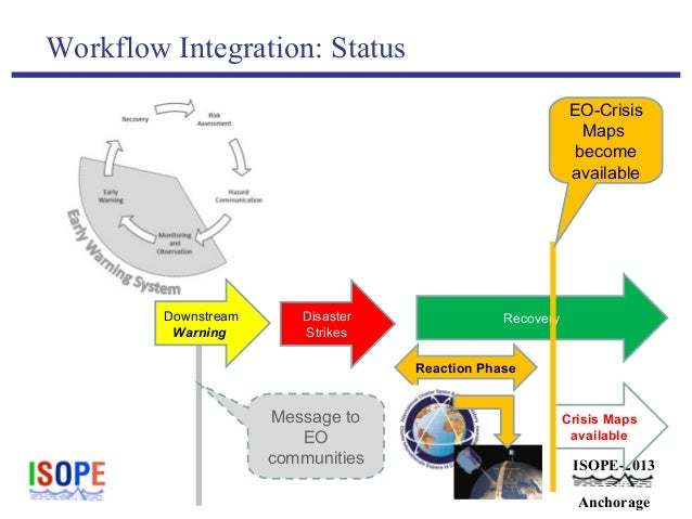 systematized integration of credit reference agencies 2018-8-13 2018 cdisc europe interchange  research with healthcare and make the integration of data  reference ranges that were previously captured in a.