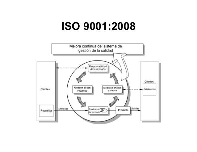 ISO 9001 para PYMEs