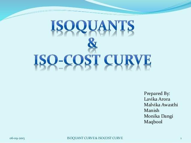 06-09-2015 ISOQUANT CURVE & ISOCOST CURVE 1 Prepared By: Lavika Arora Malvika Awasthi Manish Monika Dangi Maqbool