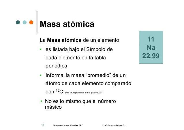 masa atmica - Masa Atomica Tabla Periodica Definicion