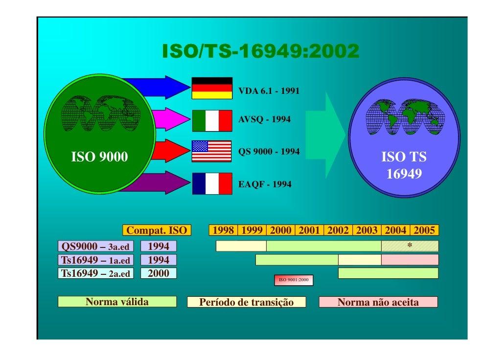 ISO/TS-16949:2002                                     VDA 6.1 - 1991                                       AVSQ - 1994    ...
