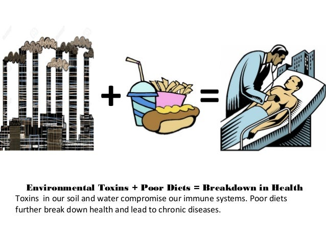 Environmental Toxins + Poor Diets = Breakdown in Health Toxins in our soil and water compromise our immune systems. Poor d...