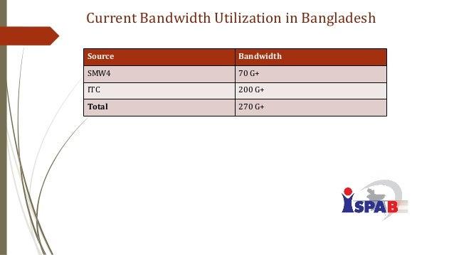 ISP status in Bangladesh 2016 Slide 2