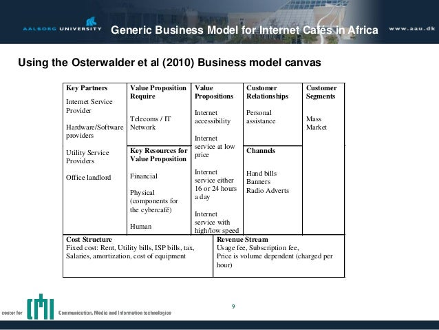 Internet service provider busines models in Africa