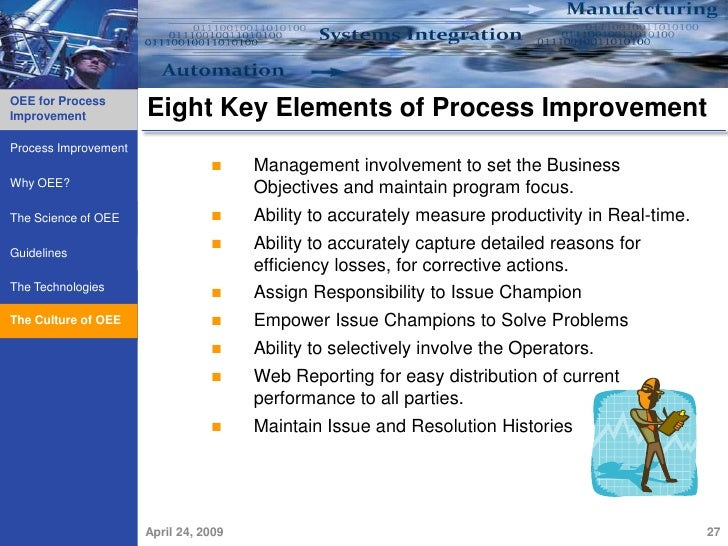 oee implementation in manual process Bases the model is implemented in a semiconductor company, and the outcomes  machine operating system process manual data sources pareto chart.