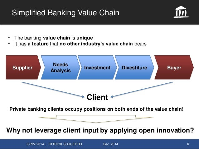 value chian analyis of banking industry Value chain description the banking and finance value chain is unique because it is based entirely around the production of services in this industry, the raw materials are lenders and borrowers (private/public firms and individuals) that appear at both the beginning and the end of the chain.