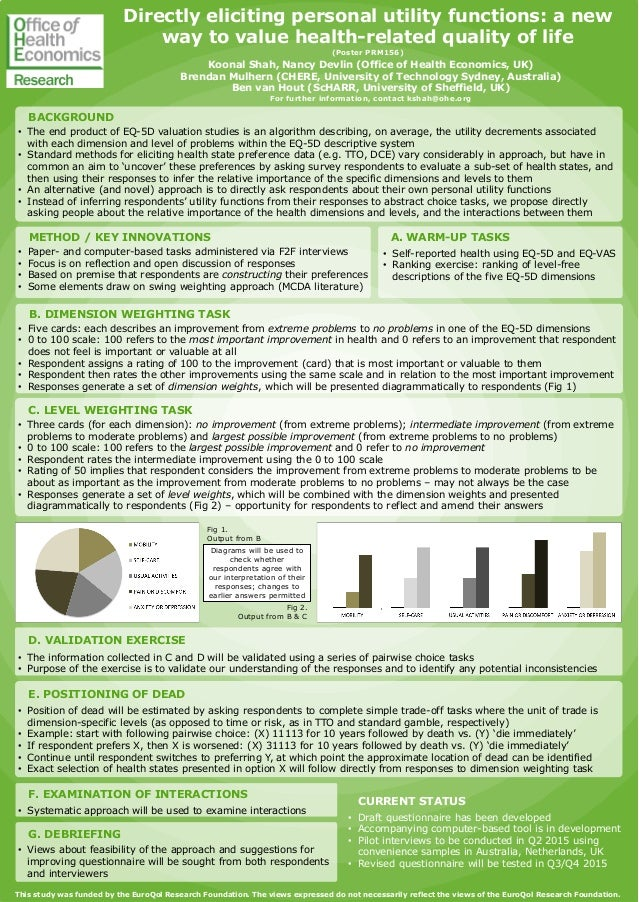 Directly eliciting personal utility functions: a new way to value health-related quality of life (Poster PRM156) Koonal Sh...