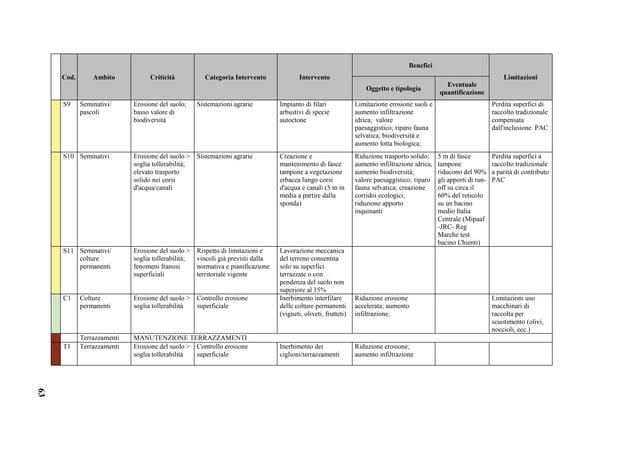 Linee guida per la valutazione  del dissesto idrogeologico ISPRA 2013
