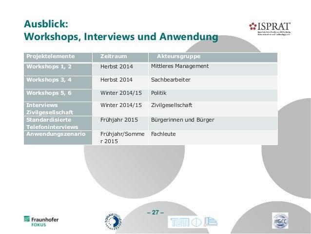 Ausblick: Workshops, Interviews und Anwendung – 27 – Projektelemente Zeitraum Akteursgruppe Workshops 1, 2 Herbst 2014 Mit...