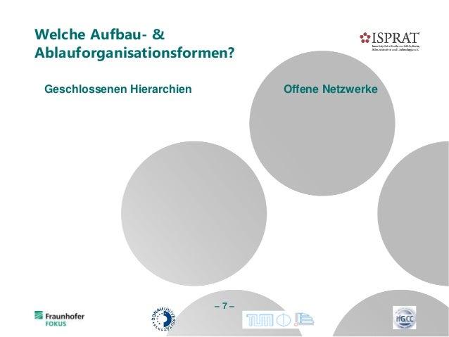 Welche Aufbau- & Ablauforganisationsformen? – 7 – Geschlossenen Hierarchien Offene Netzwerke