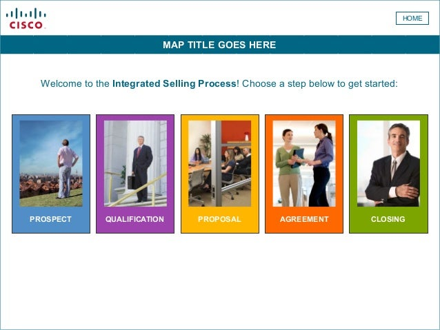 HOME  MAP TITLE GOES HERE Welcome to the Integrated Selling Process! Choose a step below to get started:  PROSPECT  QUALIF...