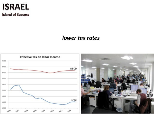 Israel will reach energy independence within 3 years and will become an energy exporter within 5 years. EnergyRevolution T...