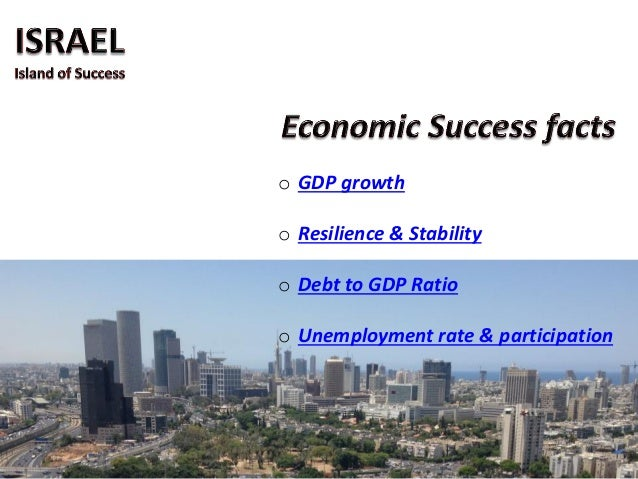 Since the beginning of the 21st century, Israel's population increased from 6.22 million to 8.64 million. Israel's GDP rea...