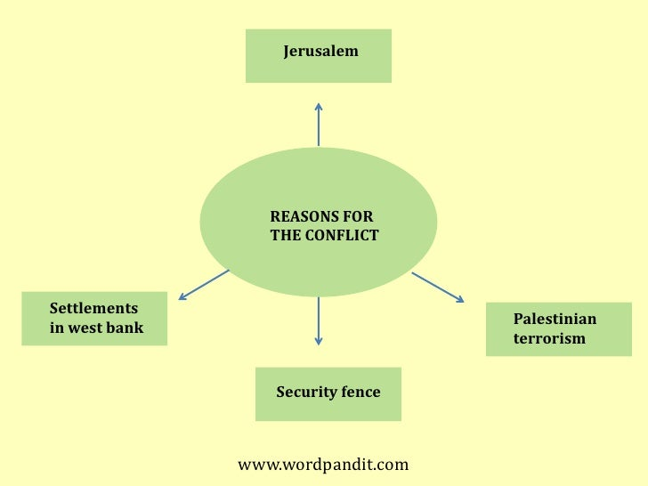 israel and palestine conflict pdf