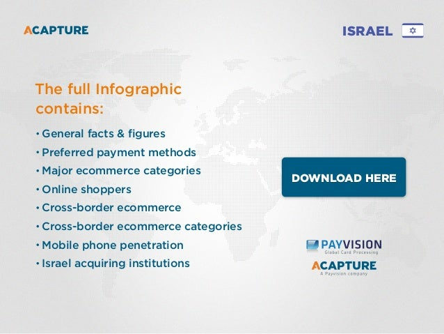 online shopping infographic cross border ecommerce israel. Black Bedroom Furniture Sets. Home Design Ideas