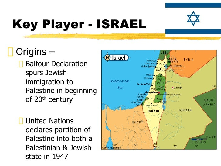 Comparison of Millitary Strength of Israel and the Palestinians