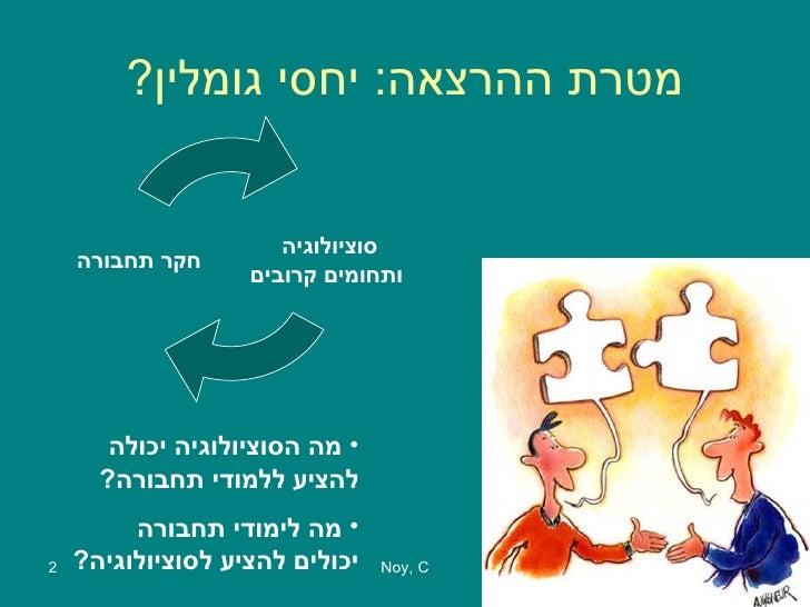 Israeli Transportation Conf Tel Aviv Slide 2