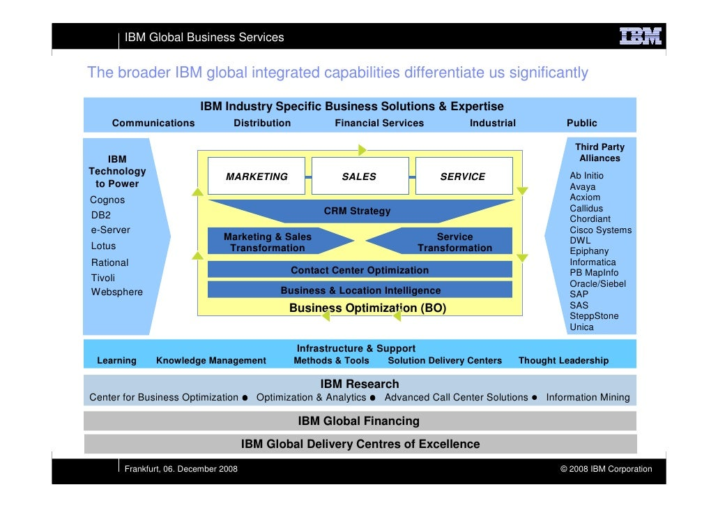 ibm knowledge management With a knowledge management history that dates to 1994, ibm certainly qualifies as an early adopter although its focus has shifted through the years, ibm's success with knowledge management continues to thrive through its enterprisewide knowledge exchange and collaboration that strong history.