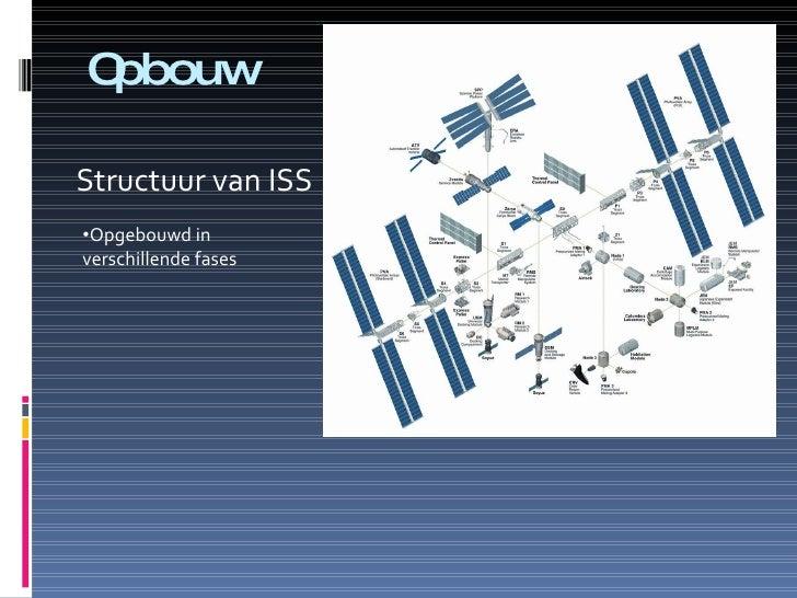 Opbouw <ul><li>Structuur van ISS </li></ul><ul><li>Opgebouwd in verschillende fases </li></ul>